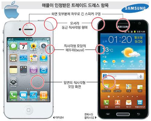 애플 삼성 디자인 특허.jpg