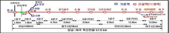 성남 여주 복선전철 노선도